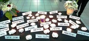 יום בנלאומי אלימות במשפחה 12.12.18