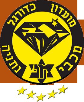 Netanyalogo